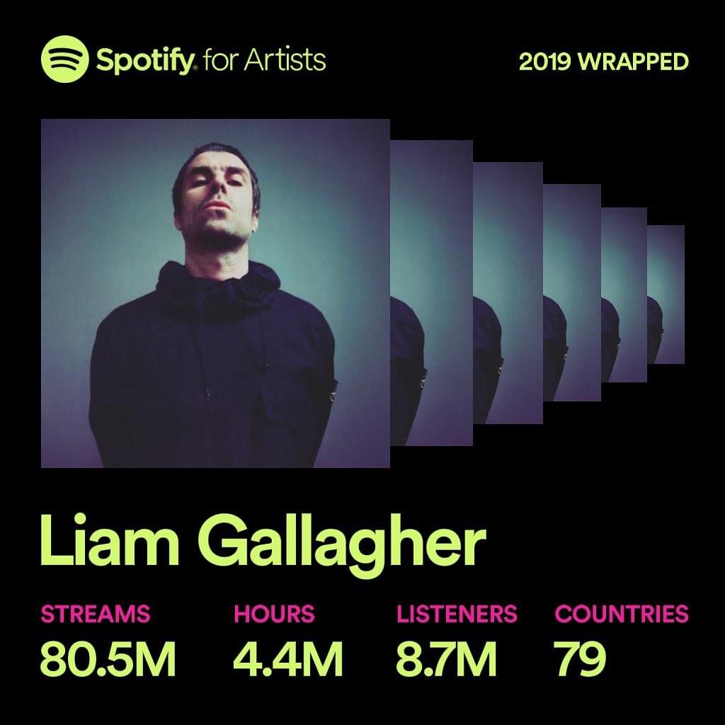 Un anno da incorniciare per Liam anche per gli stream