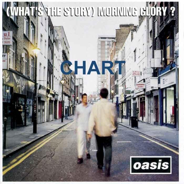 Classifica UK e Italia di (What's the story)Morning Glory